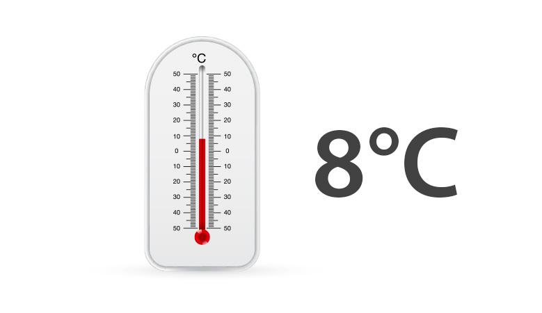 Дежурно отопление