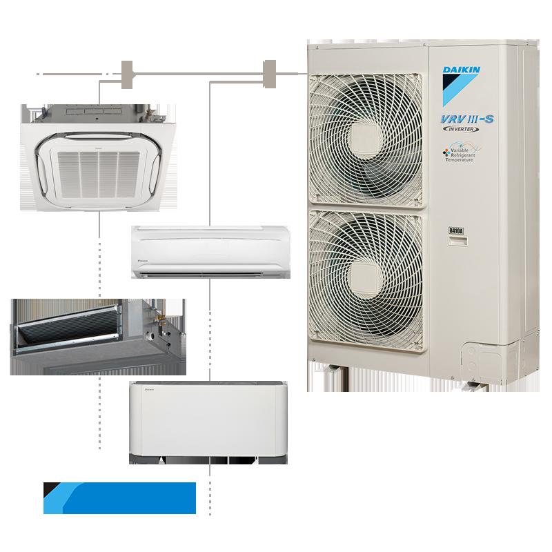 Iii S Seires Vrv Air Conditioner Daikin Rxysq4p8v1 Heat